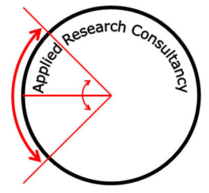Applied Research Consultancy B.V.
